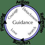 OpenAgile Circle